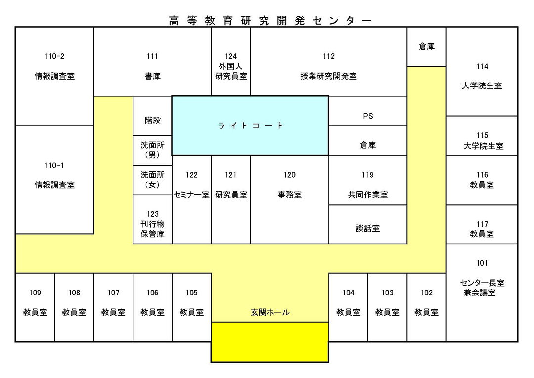 center_layout