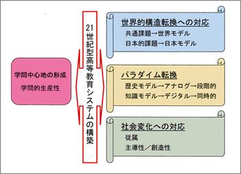 center_021_z2