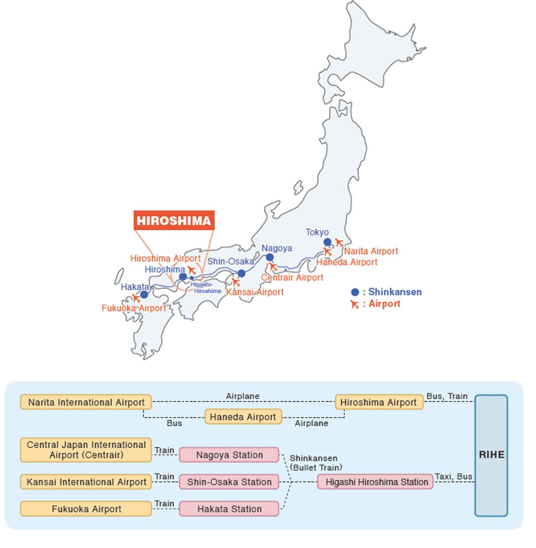 Access to RIHE (Higashi-hiroshima Campus)